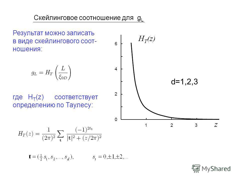 Скейлинговое соотношение для g L Результат можно записать в виде скейлингового соот- ношения: где H T (z) соответствует определению по Таулесу: d=1,2,3