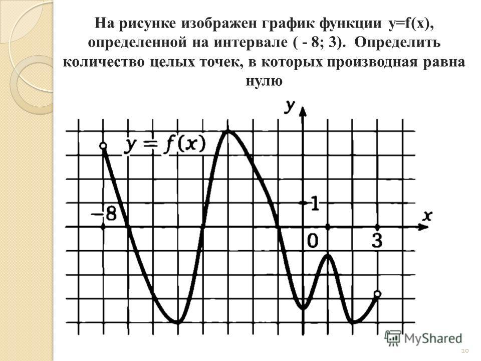 10 На рисунке изображен график функции y=f(x), определенной на интервале ( - 8; 3). Определить количество целых точек, в которых производная равна нулю