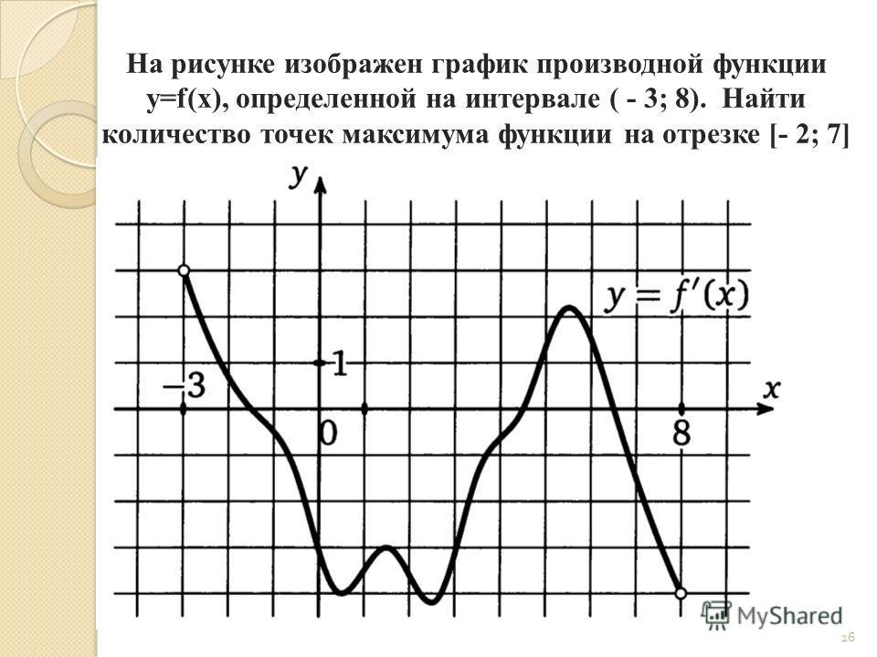16 На рисунке изображен график производной функции y=f(x), определенной на интервале ( - 3; 8). Найти количество точек максимума функции на отрезке [- 2; 7]