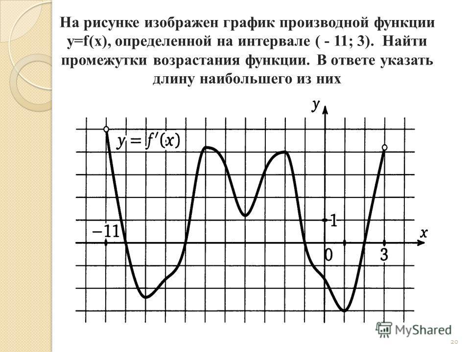 20 На рисунке изображен график производной функции y=f(x), определенной на интервале ( - 11; 3). Найти промежутки возрастания функции. В ответе указать длину наибольшего из них
