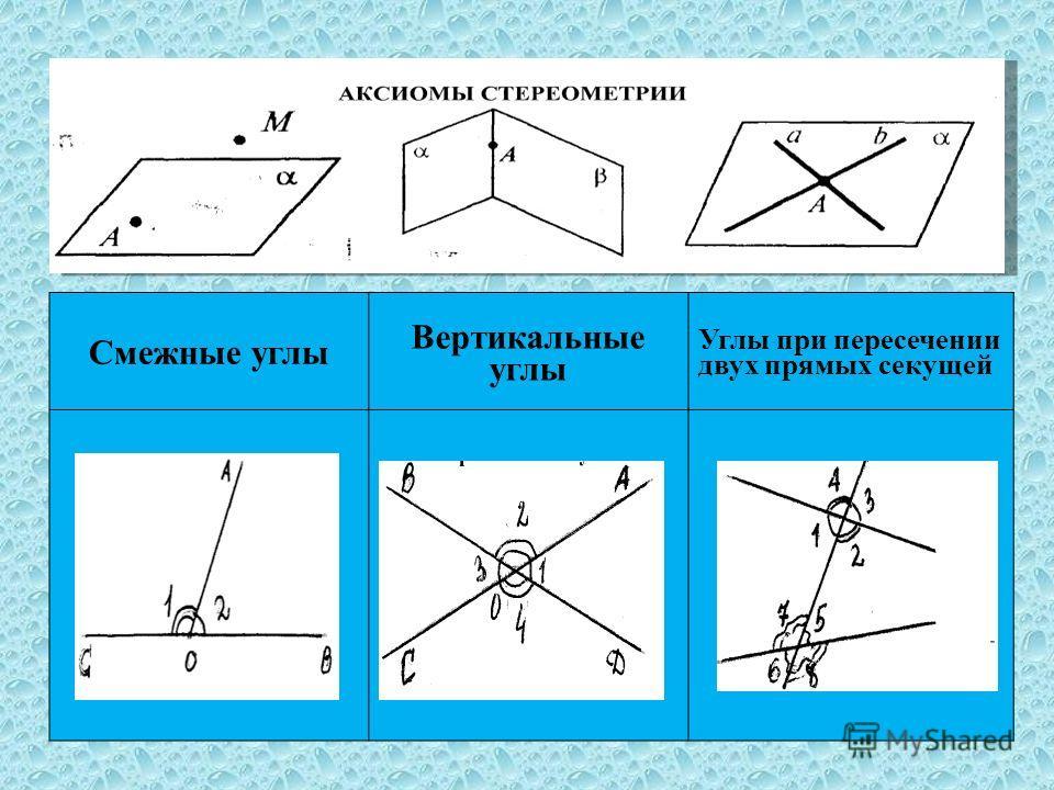 а) 32+18=5; в) 736-336=4;. б) 3+108=408;г) 63-27=603 а) 32+18=5; в) 736-336=4;. б) 3+108=408;г) 63-27=603 Расставь запятые так, чтобы получился верный ответ.