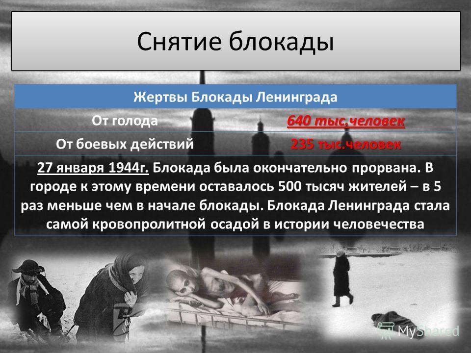 Снятие блокады Жертвы Блокады Ленинграда От голода 640 тыс.человек От боевых действий 235 тыс.человек 27 января 1944г. Блокада была окончательно прорвана. В городе к этому времени оставалось 500 тысяч жителей – в 5 раз меньше чем в начале блокады. Бл