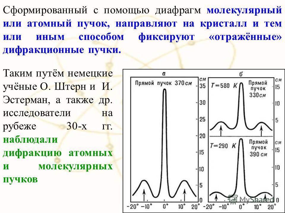 Сформированный с помощью диафрагм молекулярный или атомный пучок, направляют на кристалл и тем или иным способом фиксируют «отражённые» дифракционные пучки. 23 Таким путём немецкие учёные О. Штерн и И. Эстерман, а также др. исследователи на рубеже 30