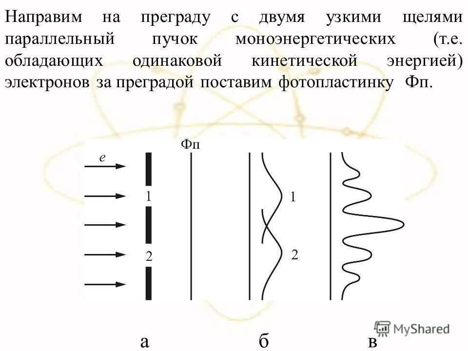 Направим на преграду с двумя узкими щелями параллельный пучок моноэнергетических (т.е. обладающих одинаковой кинетической энергией) электронов за преградой поставим фотопластинку Фп. а б в