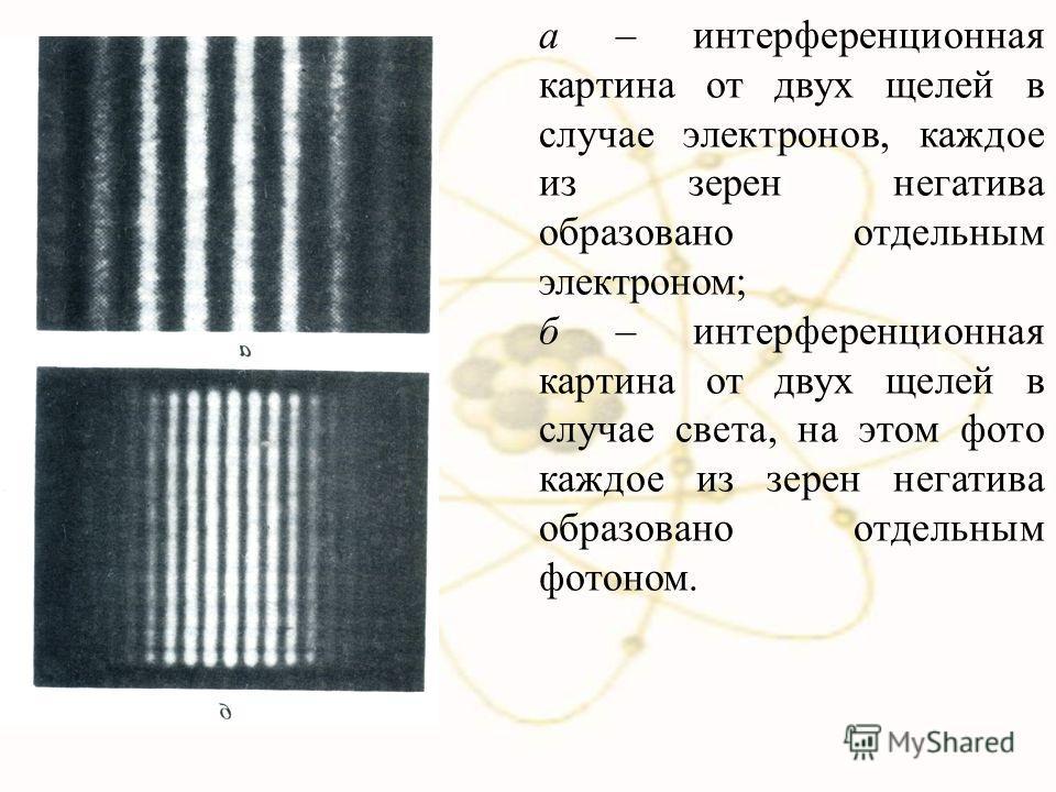 а – интерференционная картина от двух щелей в случае электронов, каждое из зерен негатива образовано отдельным электроном; б – интерференционная картина от двух щелей в случае света, на этом фото каждое из зерен негатива образовано отдельным фотоном.