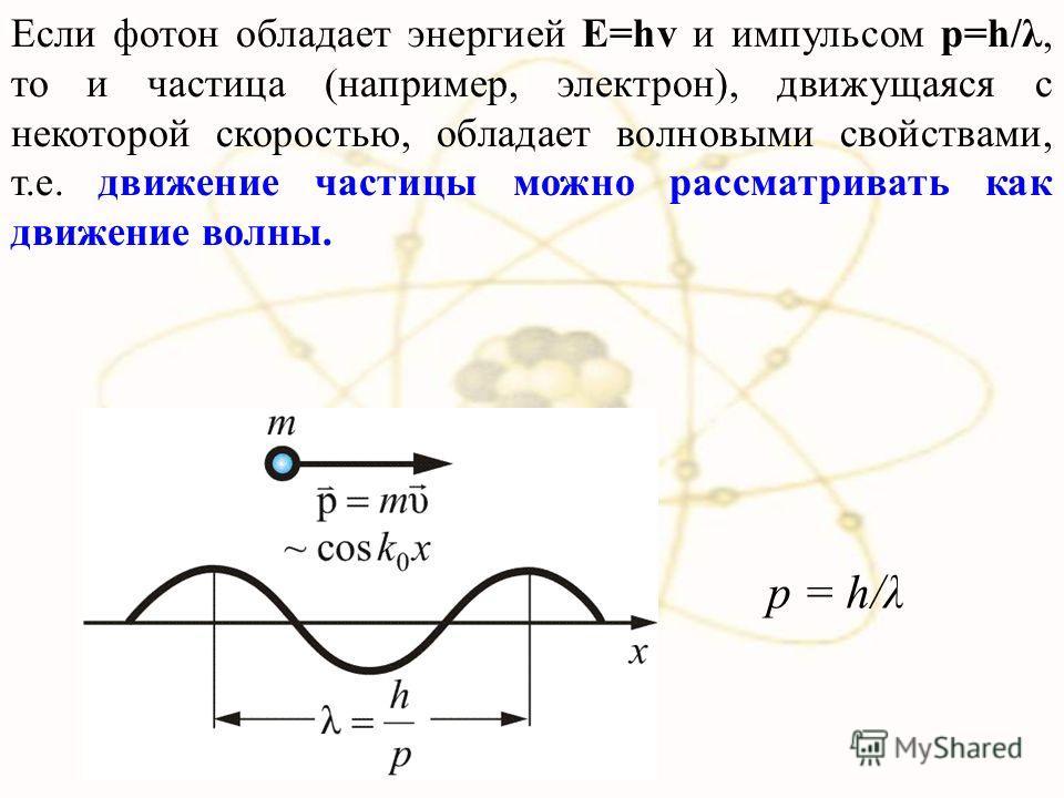 Если фотон обладает энергией E=hv и импульсом p=h/λ, то и частица (например, электрон), движущаяся с некоторой скоростью, обладает волновыми свойствами, т.е. движение частицы можно рассматривать как движение волны. p = h/λ
