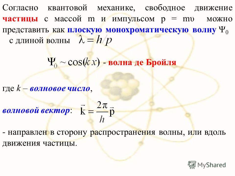 Согласно квантовой механике, свободное движение частицы с массой m и импульсом p = mυ можно представить как плоскую монохроматическую волну Ψ 0 с длиной волны - волна де Бройля где k – волновое число, волновой вектор: - направлен в сторону распростра