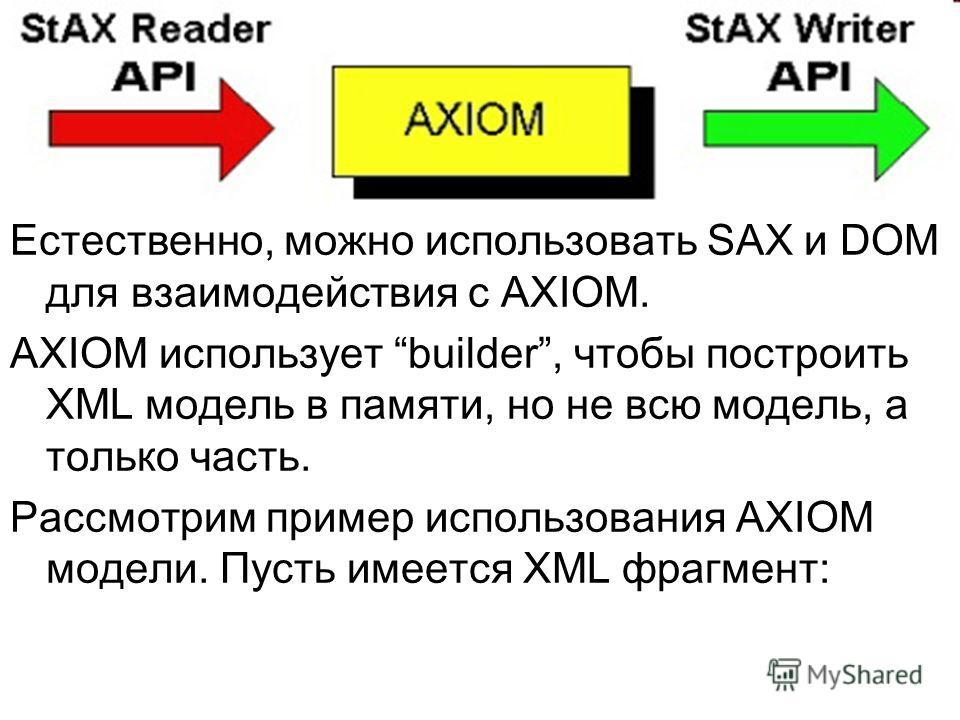 Естественно, можно использовать SAX и DOM для взаимодействия с AXIOM. AXIOM использует builder, чтобы построить XML модель в памяти, но не всю модель, а только часть. Рассмотрим пример использования AXIOM модели. Пусть имеется XML фрагмент: