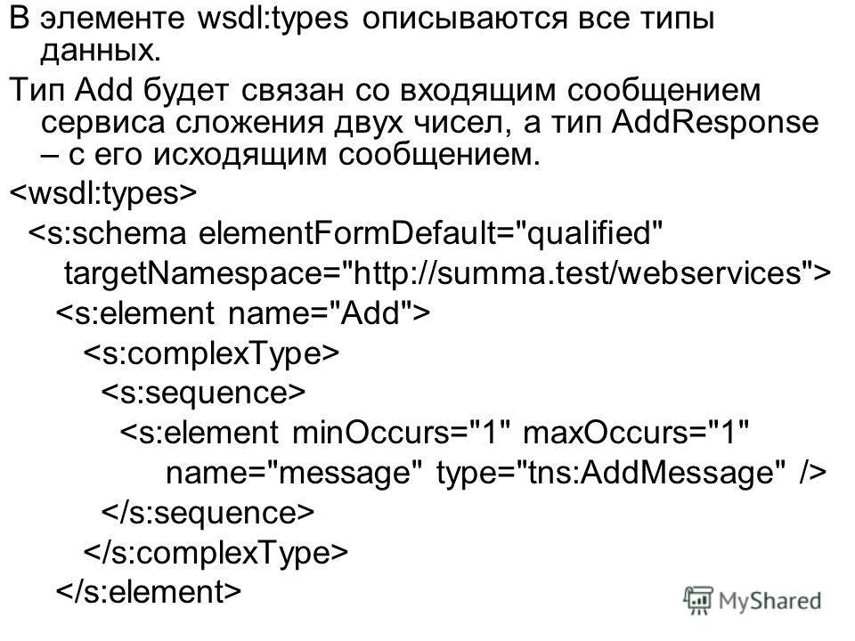 В элементе wsdl:types описываются все типы данных. Тип Add будет связан со входящим сообщением сервиса сложения двух чисел, а тип AddResponse – с его исходящим сообщением.
