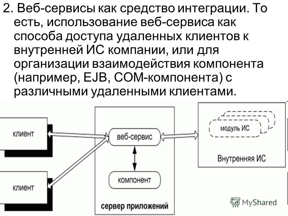 2. Веб-сервисы как средство интеграции. То есть, использование веб-сервиса как способа доступа удаленных клиентов к внутренней ИС компании, или для организации взаимодействия компонента (например, EJB, COM-компонента) с различными удаленными клиентам