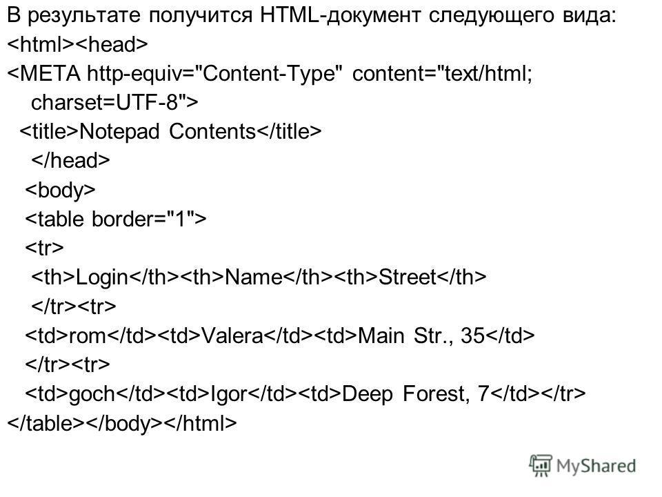 В результате получится HTML-документ следующего вида:  Notepad Contents Login Name Street rom Valera Main Str., 35 goch Igor Deep Forest, 7