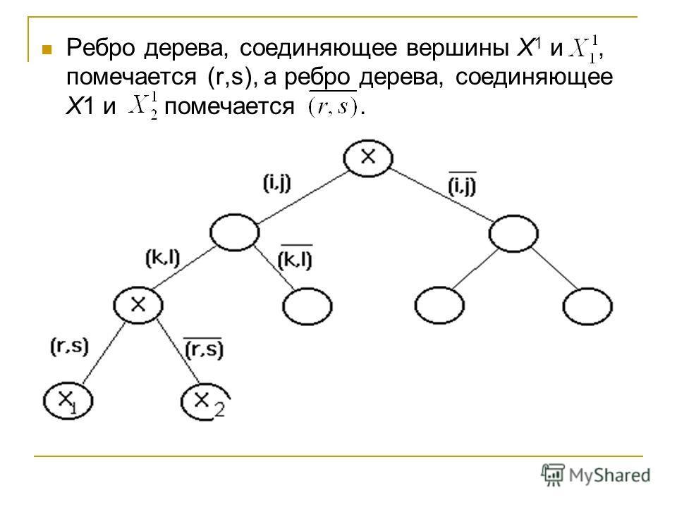 Ребро дерева, соединяющее вершины Х 1 и, помечается (r,s), а ребро дерева, соединяющее Х1 и помечается.