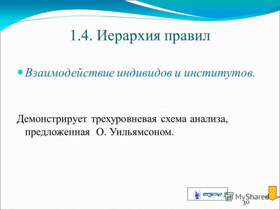 индивидов и институтов.