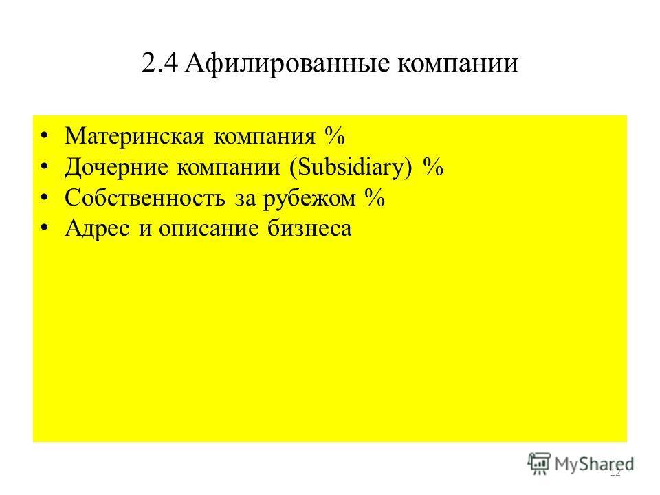 12 2.4 Aфилированные компании Материнская компания % Дочерние компании (Subsidiary) % Собственность за рубежом % Aдрес и описание бизнеса