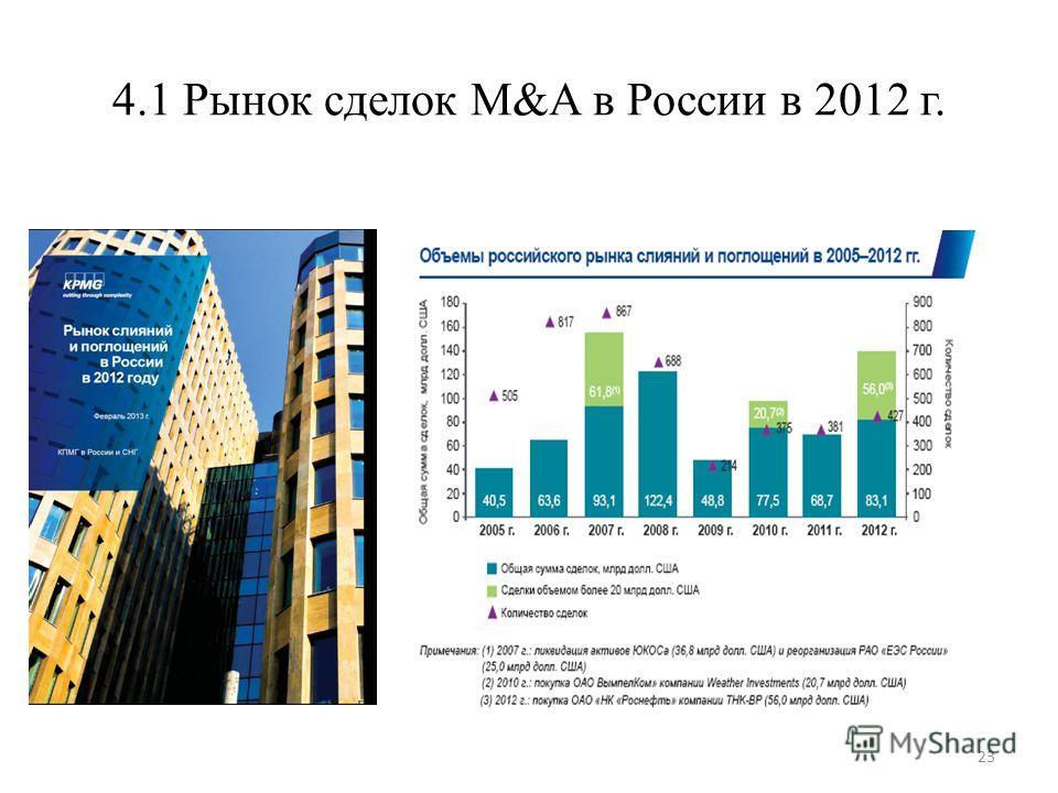 4.1 Рынок сделок M&A в России в 2012 г. 23