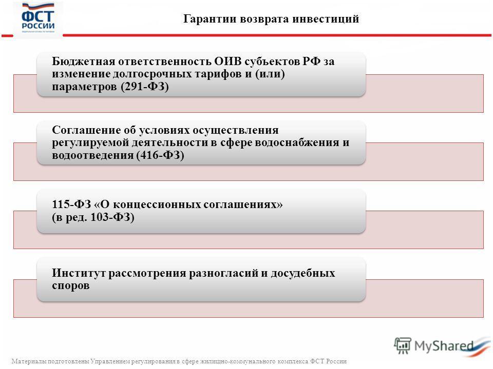 Материалы подготовлены Управлением регулирования в сфере жилищно-коммунального комплекса ФСТ России Гарантии возврата инвестиций Бюджетная ответственность ОИВ субъектов РФ за изменение долгосрочных тарифов и (или) параметров (291-ФЗ) Соглашение об ус