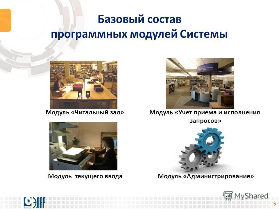 Базовый состав программных модулей Системы Модуль «Читальный зал»Модуль «Учет приема и исполнения запросов» Модуль «Администрирование»Модуль текущего ввода 5