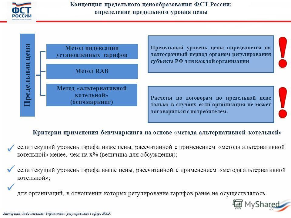 Концепция предельного ценообразования ФСТ России: определение предельного уровня цены Критерии применения бенчмаркинга на основе «метода альтернативной котельной» если текущий уровень тарифа ниже цены, рассчитанной с применением «метода альтернативно