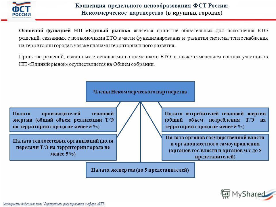 Концепция предельного ценообразования ФСТ России: Некоммерческое партнерство (в крупных городах) Основной функцией НП «Единый рынок» является принятие обязательных для исполнения ЕТО решений, связанных с полномочиями ЕТО в части функционирования и ра