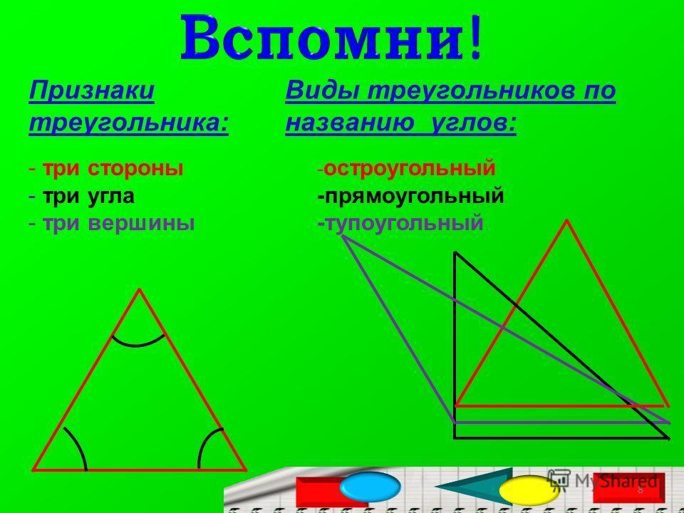 - остроугольный -прямоугольный -тупоугольный Признаки треугольника: Виды треугольников по названию углов: - три стороны - три угла - три вершины 8