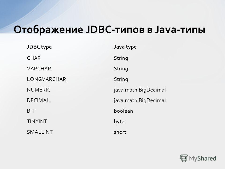 Отображение JDBC-типов в Java-типы JDBC typeJava type CHARString VARCHARString LONGVARCHARString NUMERICjava.math.BigDecimal DECIMALjava.math.BigDecimal BITboolean TINYINTbyte SMALLINTshort