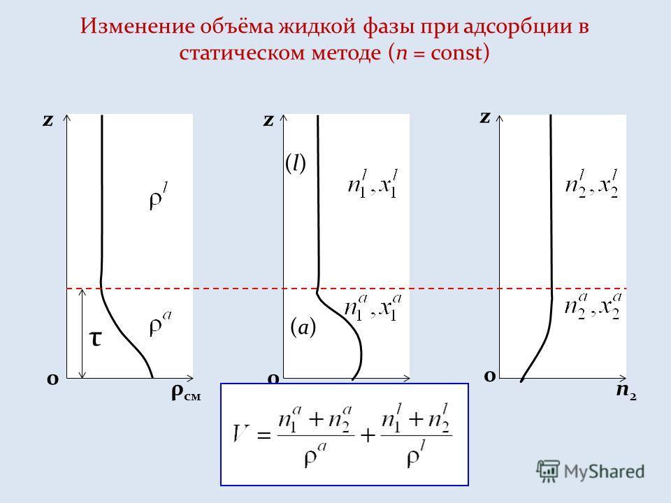 z 0 n1n1 z 0 n2n2 ρ см z 0 (a)(a) (l)(l) τ Изменение объёма жидкой фазы при адсорбции в статическом методе (n = const)