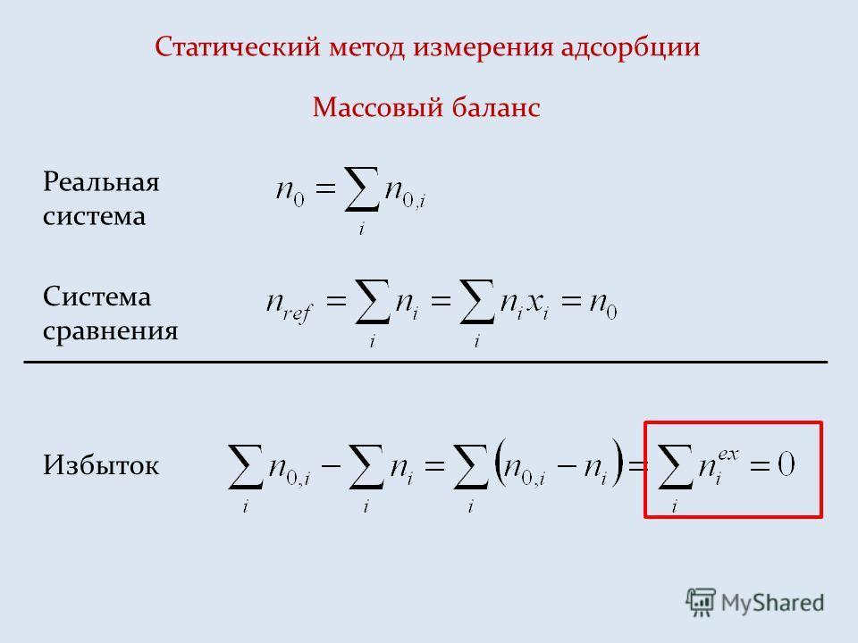 Статический метод измерения адсорбции Система сравнения Массовый баланс Реальная система Избыток