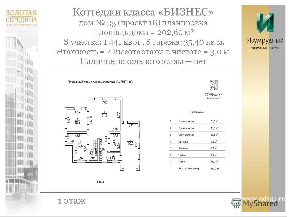 Коттеджи класса «БИЗНЕС» дом 35 (проект 1Б) планировка П лощадь дома = 202,60 м² S участка: 1 441 кв.м., S гаража: 35,40 кв.м. Этажность = 2 Высота этажа в чистоте = 3,0 м Наличие цокольного этажа нет 1 этаж