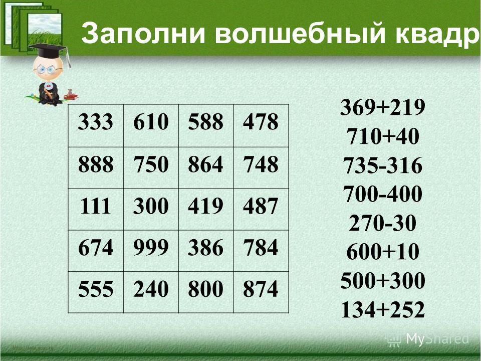 333610588478 888750864748 111300419487 674999386784 555240800874 369+219 710+40 735-316 700-400 270-30 600+10 500+300 134+252 Заполни волшебный квадрат!