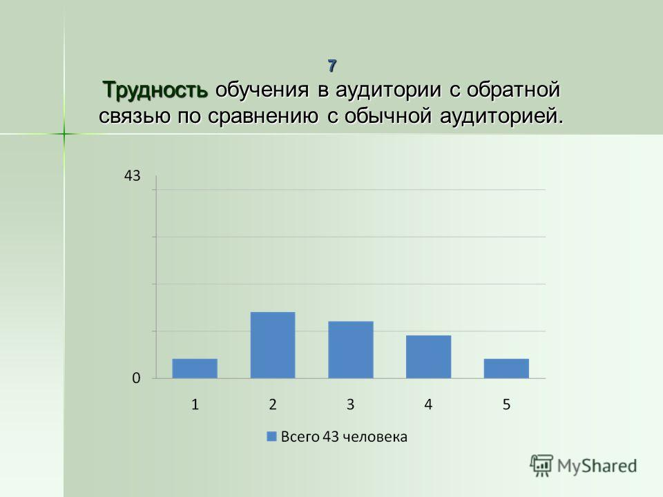 7 Трудность обучения в аудитории с обратной связью по сравнению с обычной аудиторией.