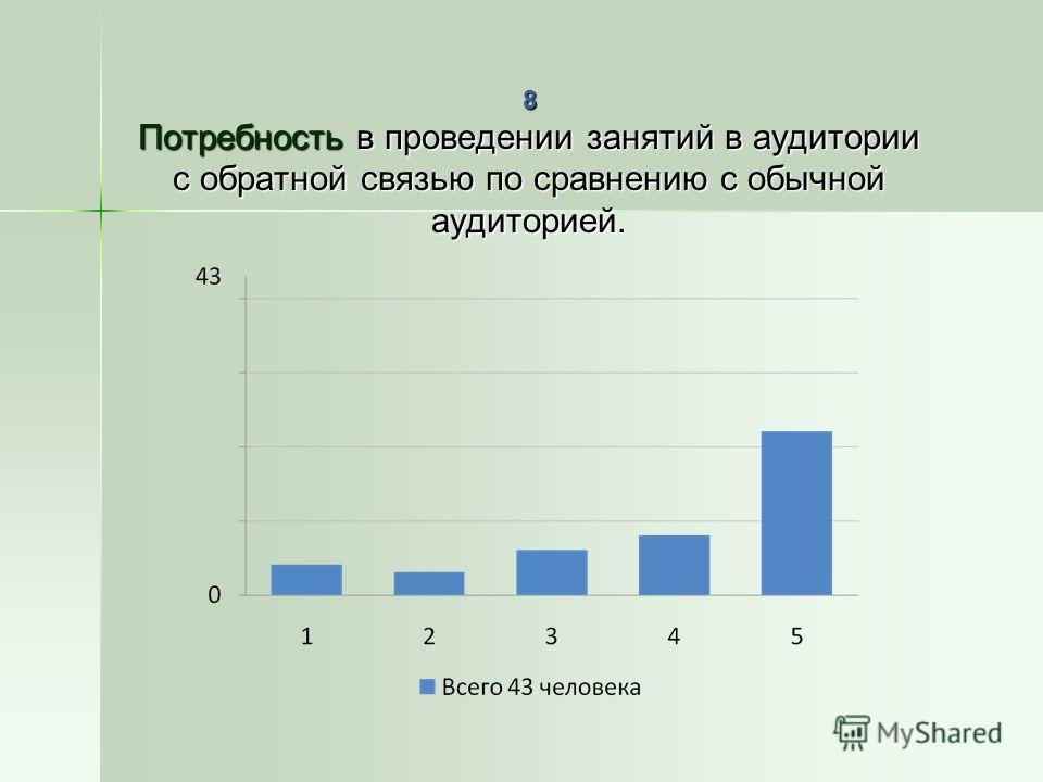 8 Потребность в проведении занятий в аудитории с обратной связью по сравнению с обычной аудиторией.