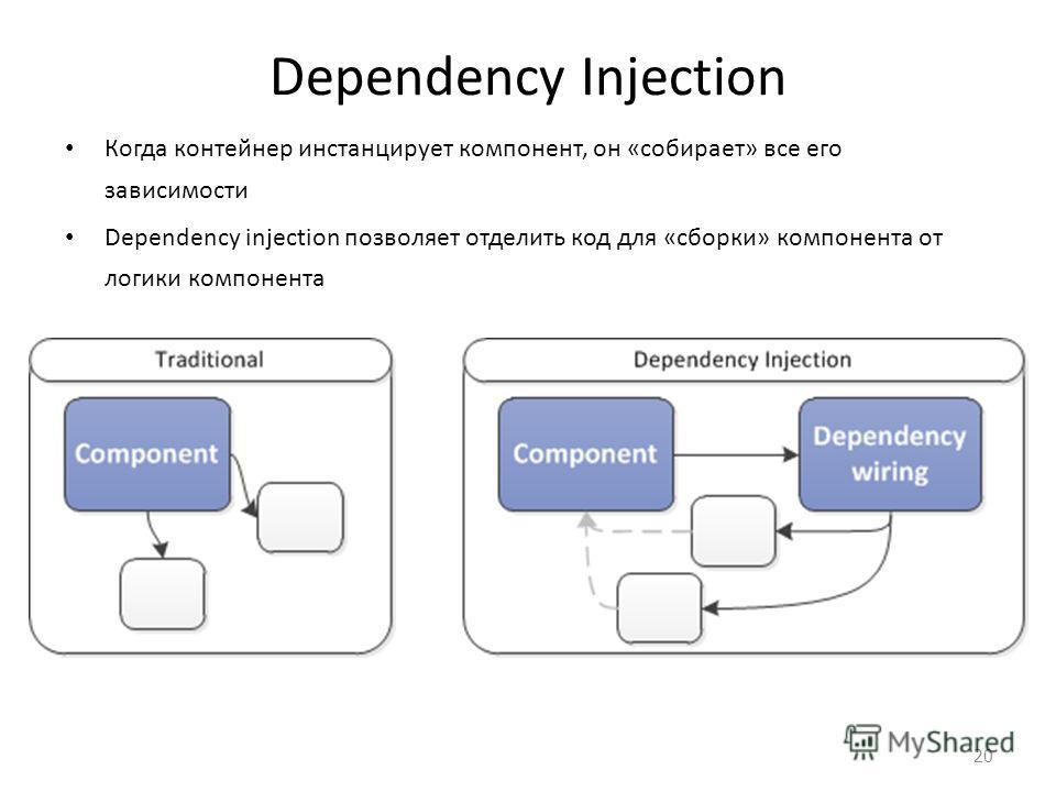 Dependency Injection Когда контейнер инстанцирует компонент, он «собирает» все его зависимости Dependency injection позволяет отделить код для «сборки» компонента от логики компонента 20