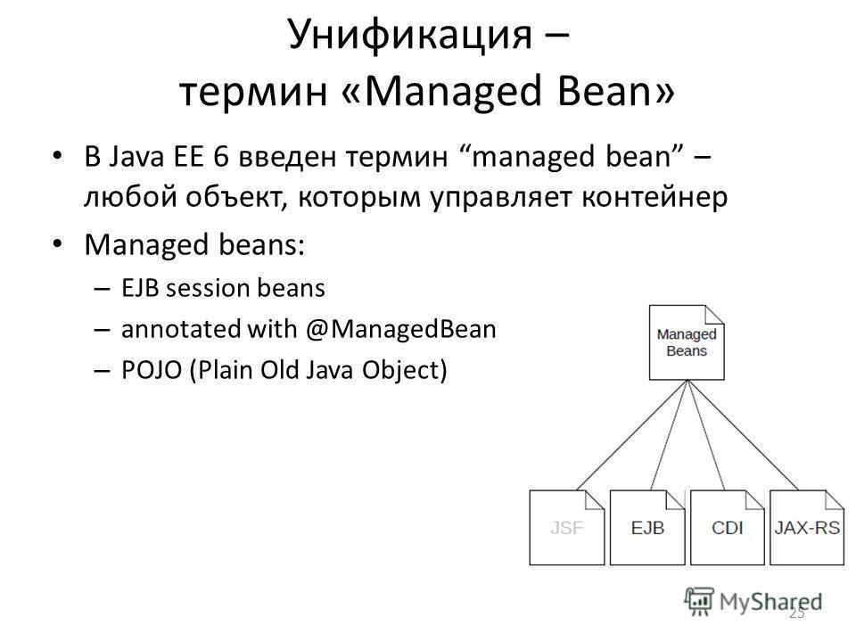 Унификация – термин «Managed Bean» В Java EE 6 введен термин managed bean – любой объект, которым управляет контейнер Managed beans: – EJB session beans – annotated with @ManagedBean – POJO (Plain Old Java Object) 25