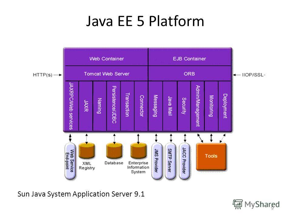 Java EE 5 Platform Sun Java System Application Server 9.1 9