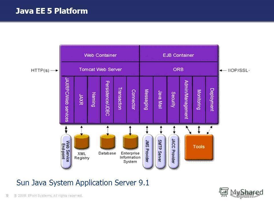 ® 2008. EPAM Systems. All rights reserved. Java EE 5 Platform Sun Java System Application Server 9.1 9
