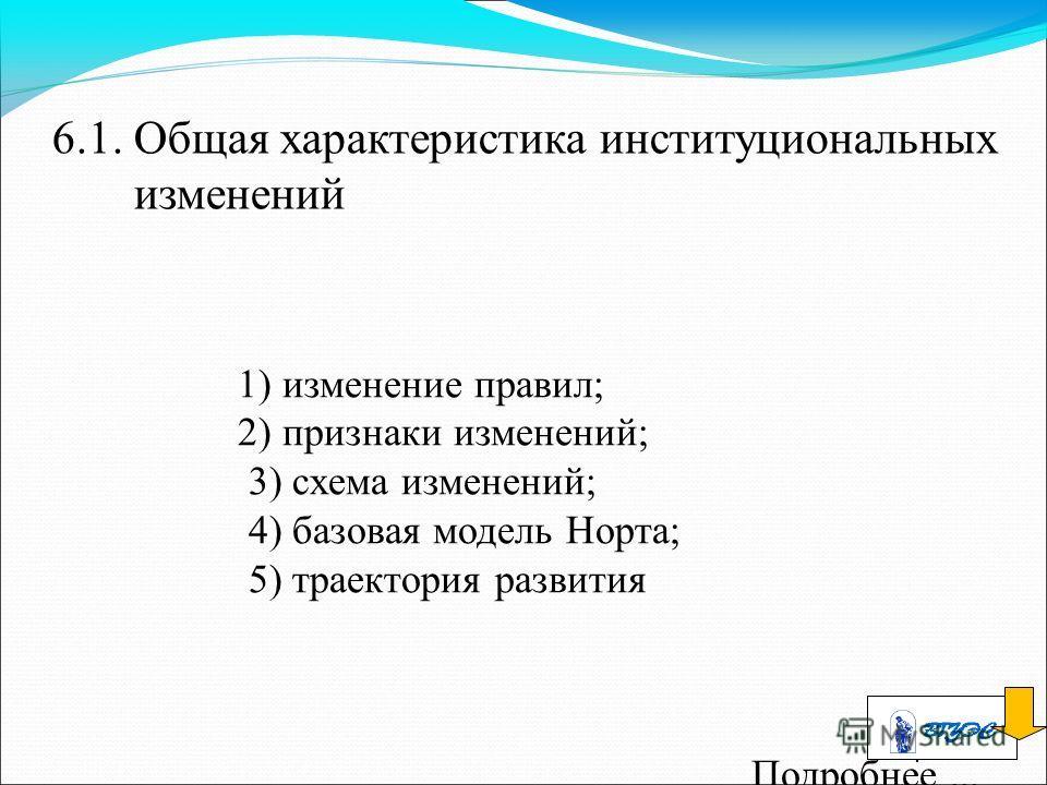 4 1) изменение правил;