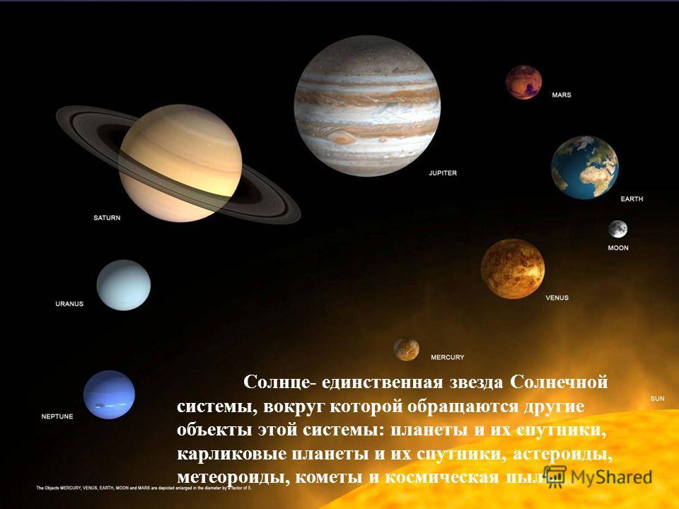 Солнце- единственная звезда Солнечной системы, вокруг которой обращаются другие объекты этой системы: планеты и их спутники, карликовые планеты и их спутники, астероиды, метеороиды, кометы и космическая пыль.