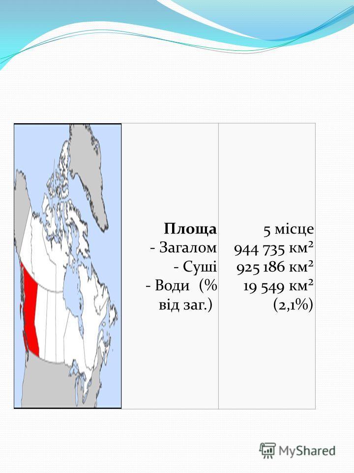 Площа - Загалом - Суші - Води (% від заг.) 5 місце 944 735 км² 925 186 км² 19 549 км² (2,1%)