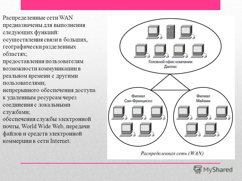 Распределенные сети WAN предназначены для выполнения следующих функций: осуществления связи в больших, географически разделенных областях; предоставления пользователям возможности коммуникации в реальном времени с другими пользователями; непрерывного
