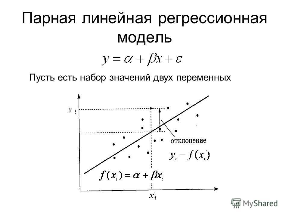 Парная линейная регрессионная модель Пусть есть набор значений двух переменных