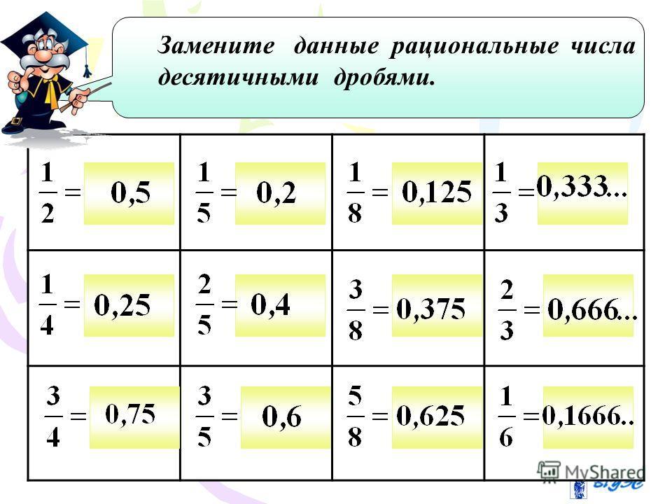 Как сделать обыкновенную дробь в десятичную