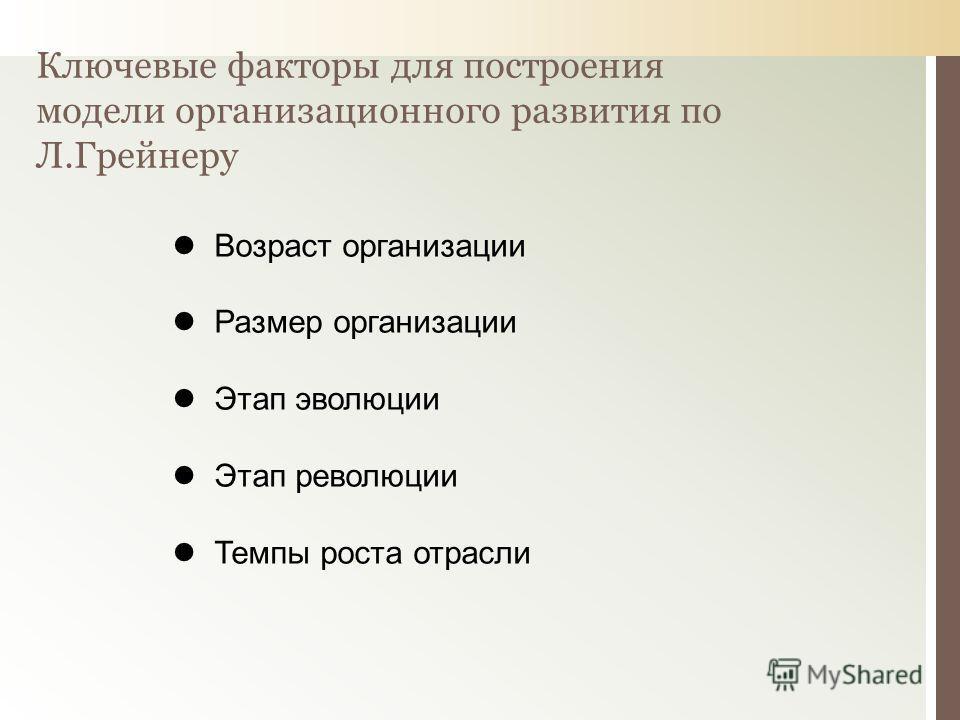 Возраст организации Размер организации Этап эволюции Этап революции Темпы роста отрасли Ключевые факторы для построения модели организационного развития по Л.Грейнеру