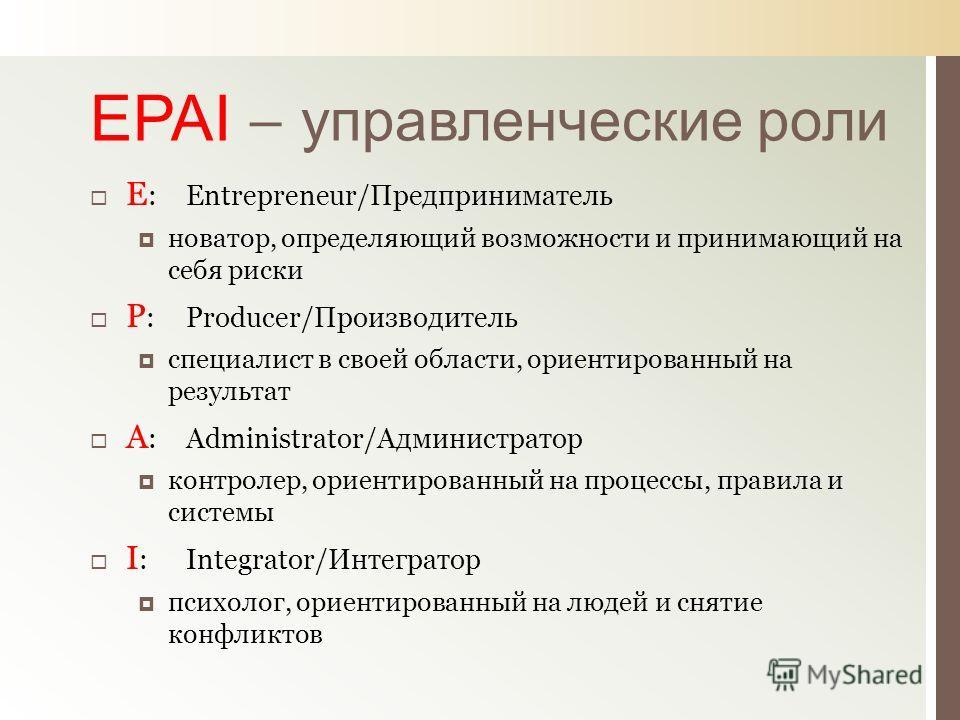 EPAI – управленческие роли Е : Entrepreneur/Предприниматель новатор, определяющий возможности и принимающий на себя риски Р : Producer/Производитель специалист в своей области, ориентированный на результат А : Administrator/Администратор контролер, о