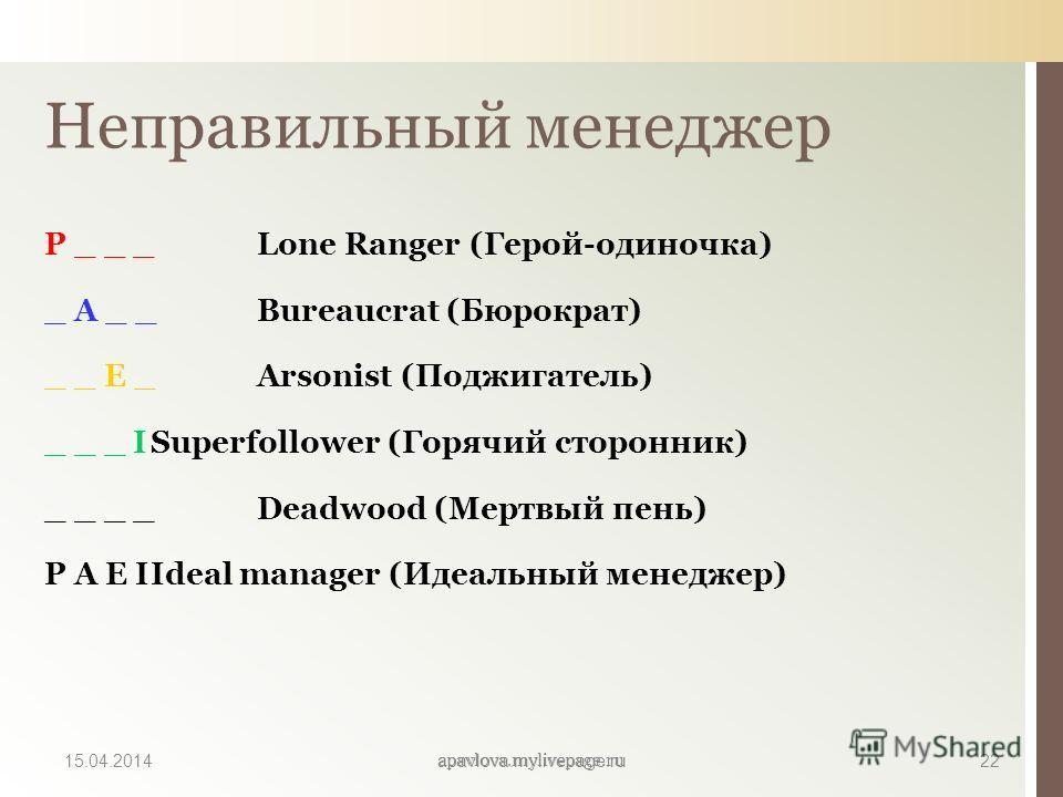 Неправильный менеджер P _ _ _Lone Ranger (Герой-одиночка) _ A _ _Bureaucrat (Бюрократ) _ _ E _Arsonist (Поджигатель) _ _ _ ISuperfollower (Горячий сторонник) _ _ _ _Deadwood (Мертвый пень) P A E IIdeal manager (Идеальный менеджер) apavlova.mylivepage