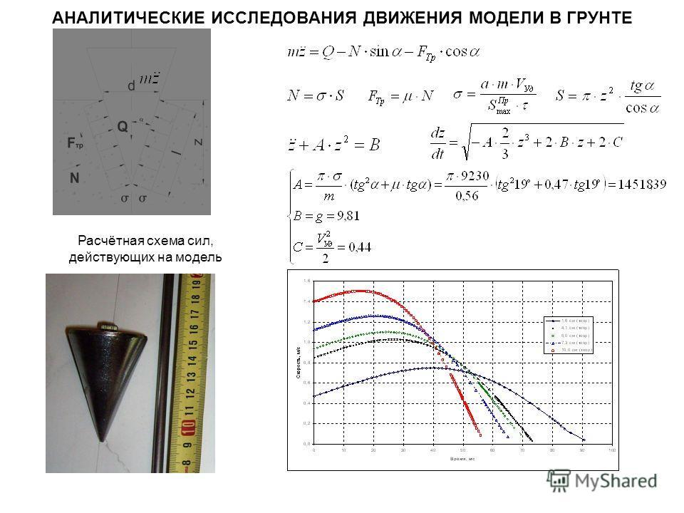 АНАЛИТИЧЕСКИЕ ИССЛЕДОВАНИЯ ДВИЖЕНИЯ МОДЕЛИ В ГРУНТЕ Расчётная схема сил, действующих на модель