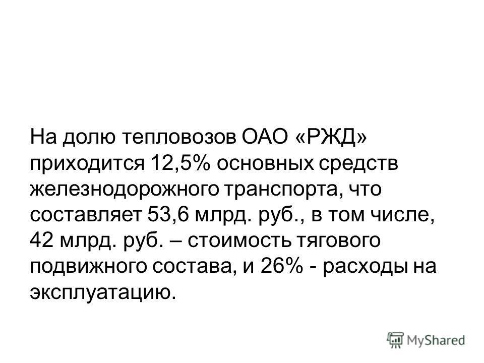 На долю тепловозов ОАО «РЖД» приходится 12,5% основных средств железнодорожного транспорта, что составляет 53,6 млрд. руб., в том числе, 42 млрд. руб. – стоимость тягового подвижного состава, и 26% - расходы на эксплуатацию.