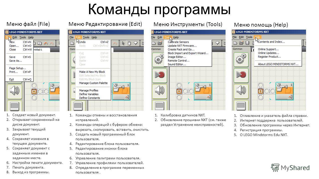 Команды программы Меню файл (File)Меню Редактирование (Edit) Меню Инструменты (Tools) Меню помощь (Help) 1.Создает новый документ. 2.Открывает сохраненный на диске документ. 3.Закрывает текущий документ. 4.Сохраняет измения в текущем документе. 5.Сох