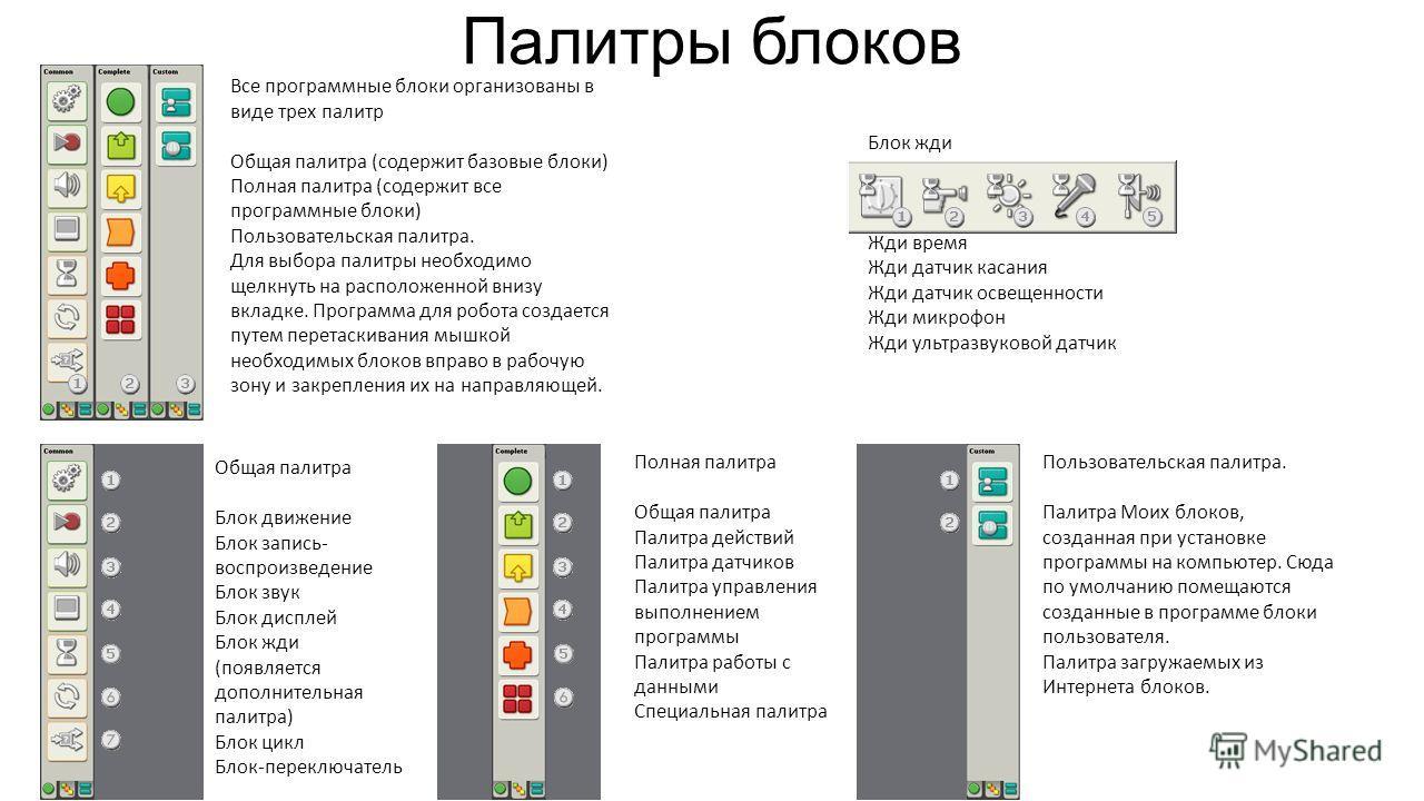 Палитры блоков Все программные блоки организованы в виде трех палитр Общая палитра (содержит базовые блоки) Полная палитра (содержит все программные блоки) Пользовательская палитра. Для выбора палитры необходимо щелкнуть на расположенной внизу вкладк