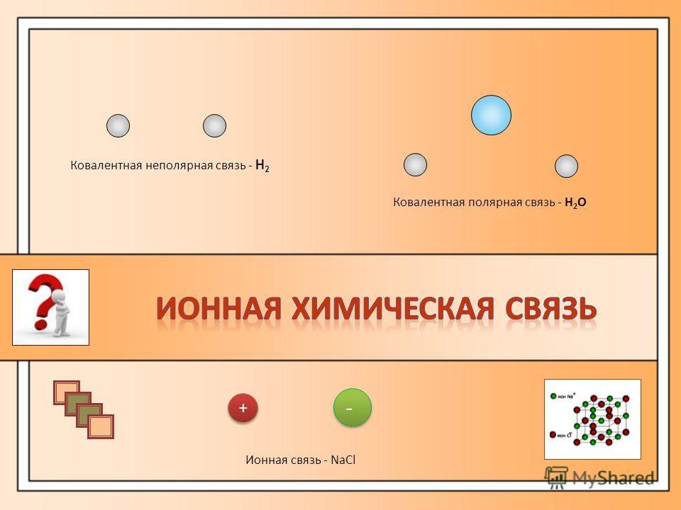 + + - - Ионная связь - NaCl Ковалентная неполярная связь - H 2 Ковалентная полярная связь - H 2 О