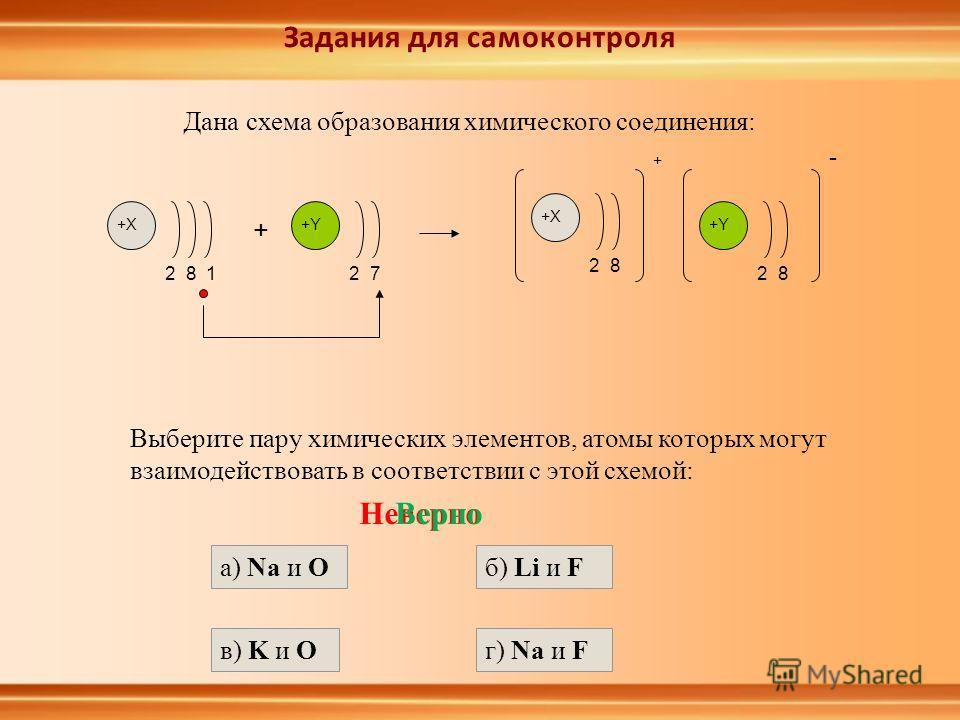 +X 2 8 1 + +Y 2 7 +X 2 8 + +Y 2 8 - Дана схема образования химического соединения: Выберите пару химических элементов, атомы которых могут взаимодействовать в соответствии с этой схемой: а) Na и Oб) Li и F в) K и Oг) Na и F НеверноВерно